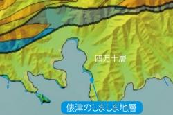 産業技術総合研究所/地質調査総合センター 地質図Naviより